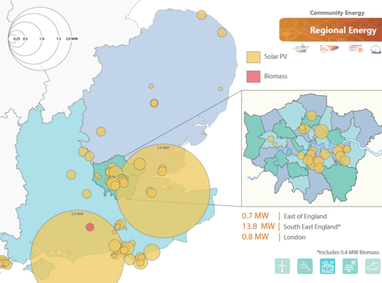 Regional State of the Sector Report with Community Energy South & UK Power Networks
